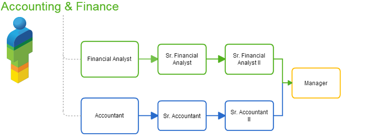 Accounting-Finance-Career-Path.png